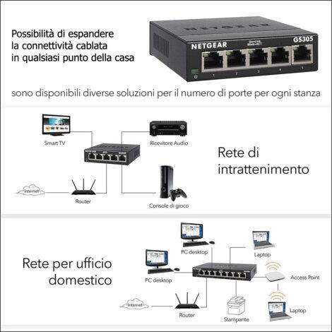 Switch Netgear 5 porte Gigabit